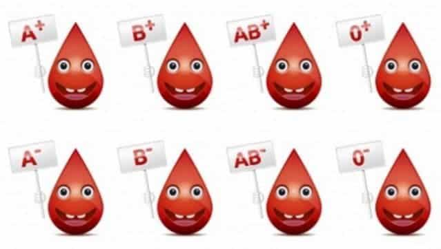 İşte En Şanslı Kan Grubu!