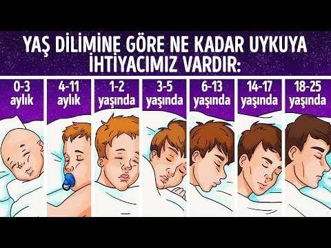 Sağlıklı bir yaşam için yaşınıza göre ne kadar uyumalısınız?